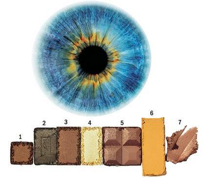 Τονίστε το χρώμα των ματιών σας