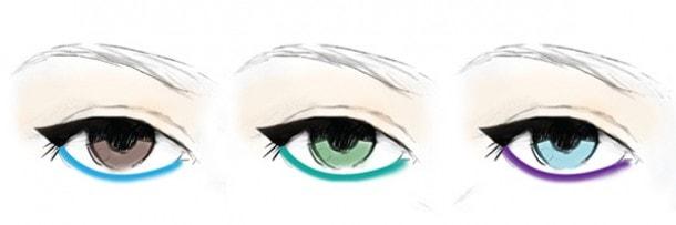 Βάλτε χρώμα στις εσωτερικές γραμμές του ματιού!