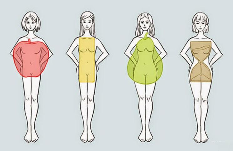 Πως να επιλέξετε τα ιδανικά ρούχα για τον σωματότυπο σας (1)