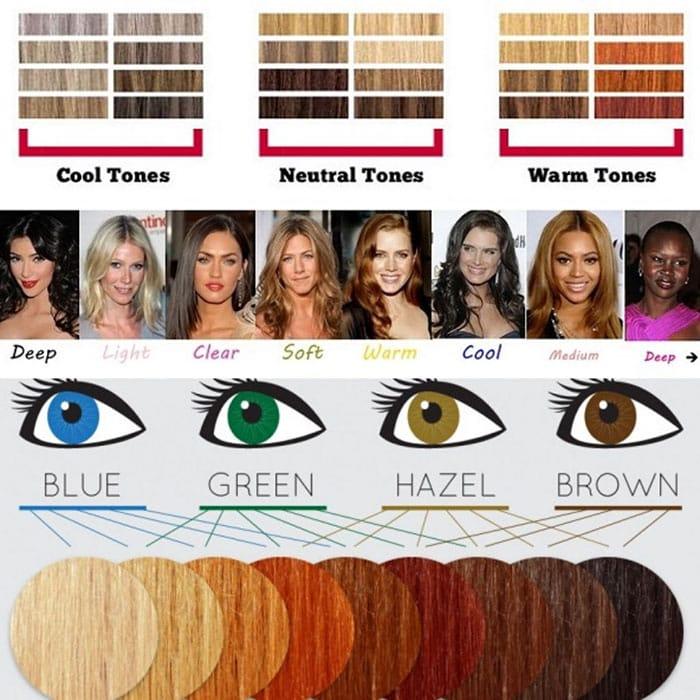 Πως να επιλέξετε το σωστό χρώμα βαφής μαλλιών (2)