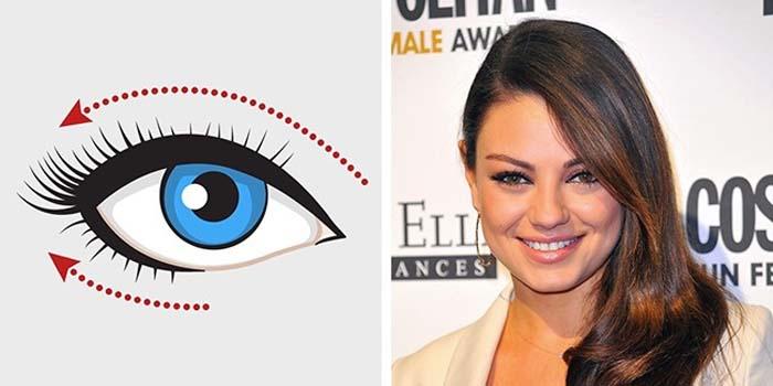 Eyeliner ανάλογα με το σχήμα των ματιών (2)