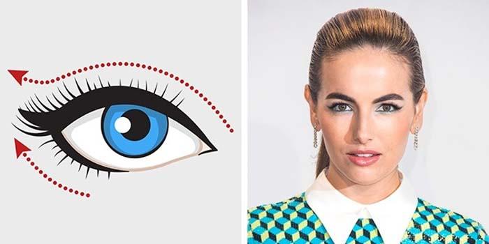 Eyeliner ανάλογα με το σχήμα των ματιών (3)
