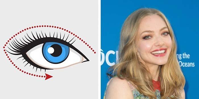 Eyeliner ανάλογα με το σχήμα των ματιών (4)