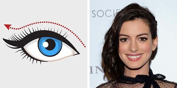 Eyeliner ανάλογα με το σχήμα των ματιών (5)