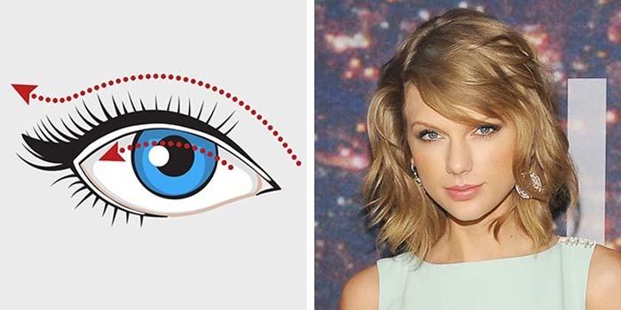 Eyeliner ανάλογα με το σχήμα των ματιών (6)