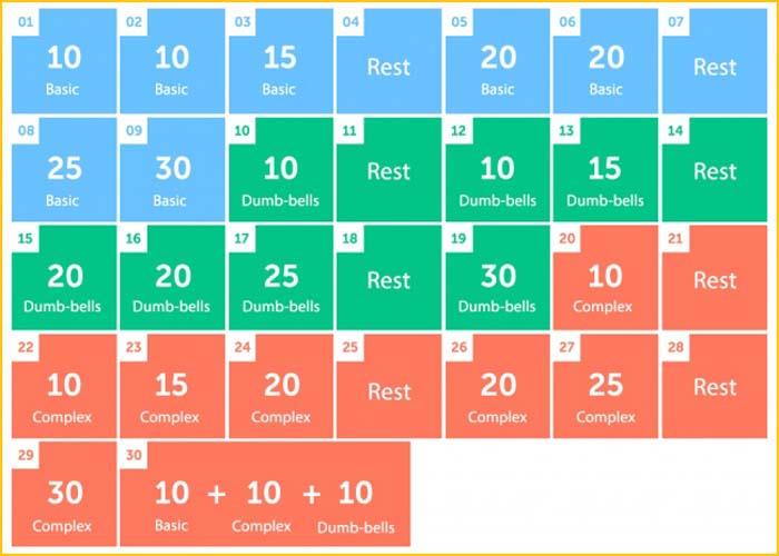 Ιδανικές ασκήσεις για καλοσχηματισμένα οπίσθια (2)