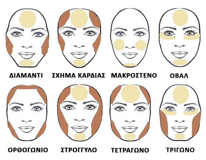 Χρήσιμα μυστικά για τέλειο μακιγιάζ (2)